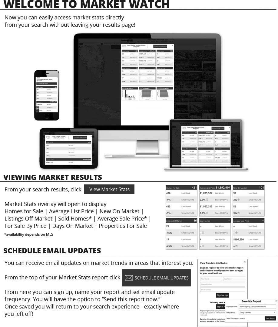 Market Stats instructions